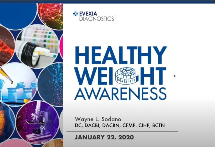 Healthy Weight Awareness