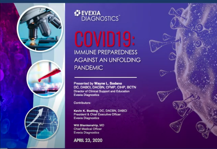 COVID-19: Immune Preparedness Against An Unfolding Pandemic